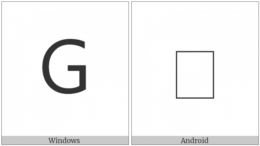 Lisu Letter Ga on various operating systems