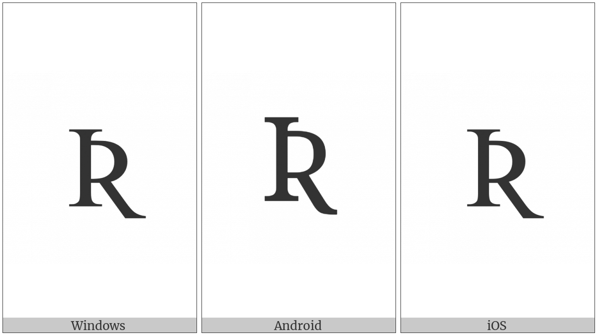 Latin Letter Yr on various operating systems