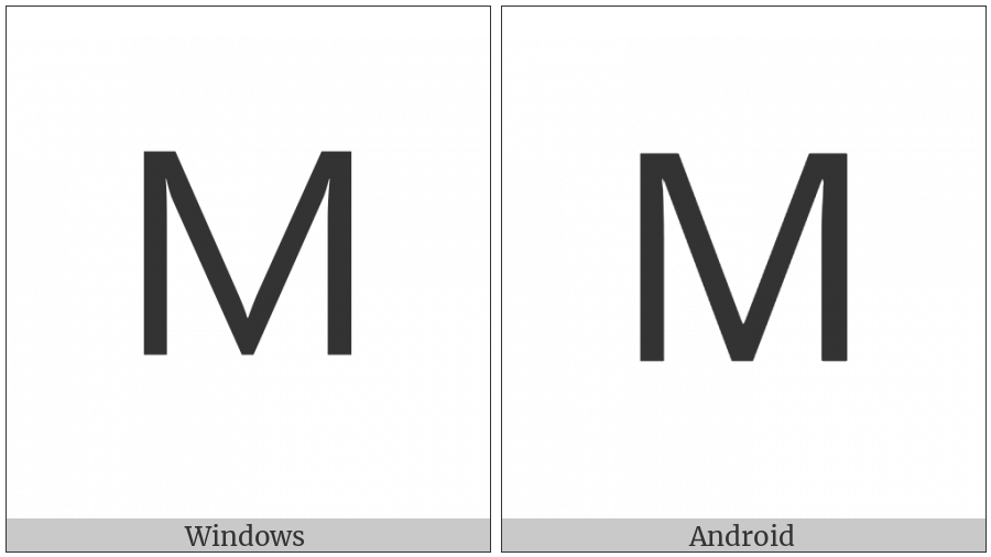 Lisu Letter Ma on various operating systems