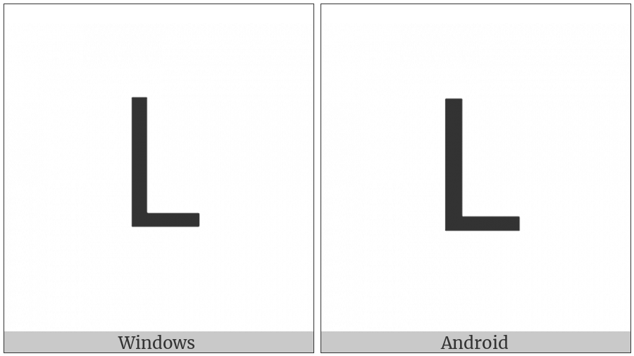 Lisu Letter La on various operating systems