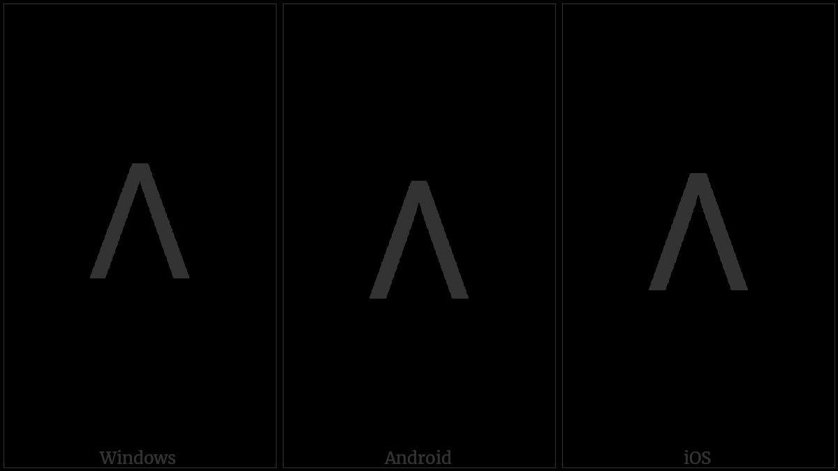 Lisu Letter Nga on various operating systems
