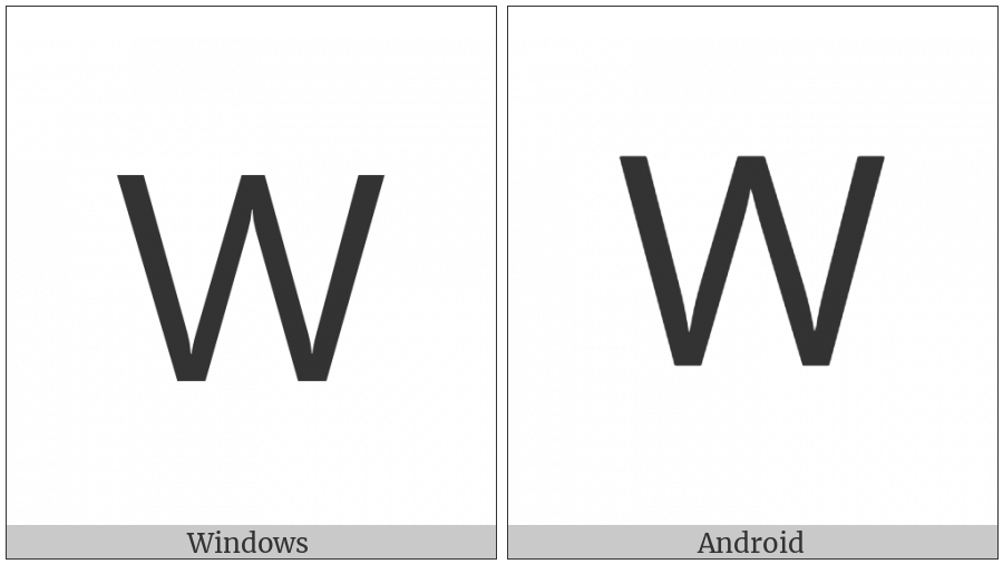Lisu Letter Wa on various operating systems