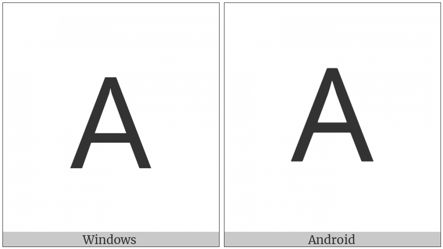 Lisu Letter A on various operating systems