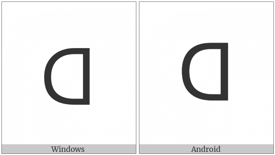 Lisu Letter Oe on various operating systems