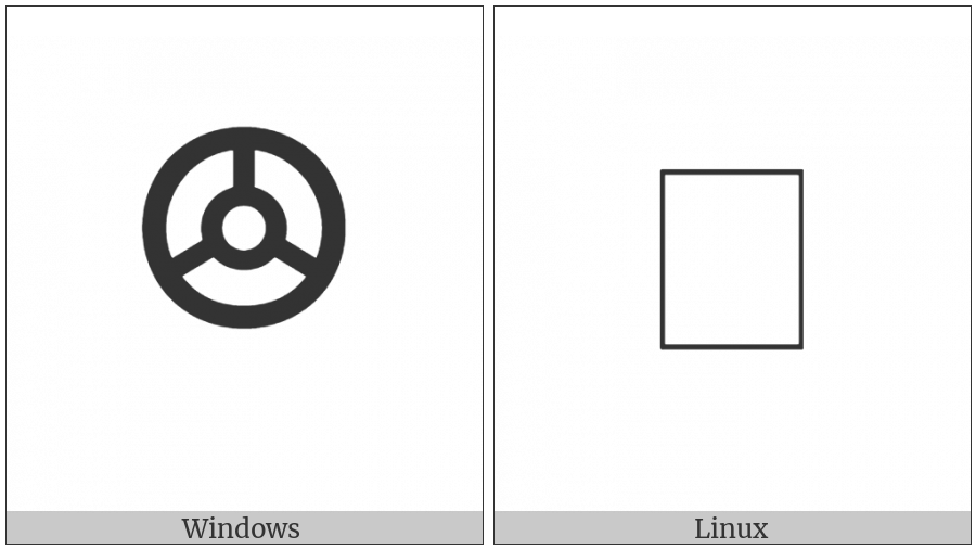Vai Syllable Kpi on various operating systems