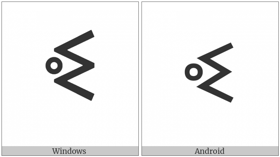 Vai Syllable Zi on various operating systems