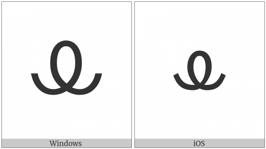 Vai Syllable An on various operating systems
