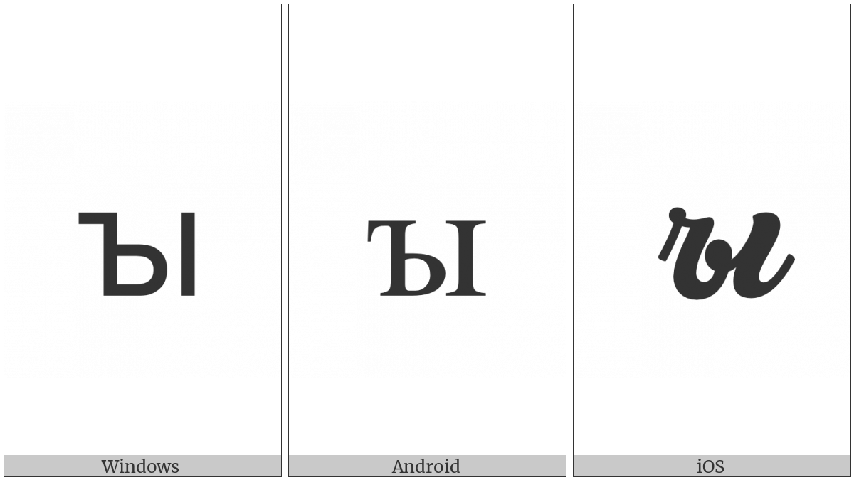 Cyrillic Small Letter Yeru With Back Yer on various operating systems