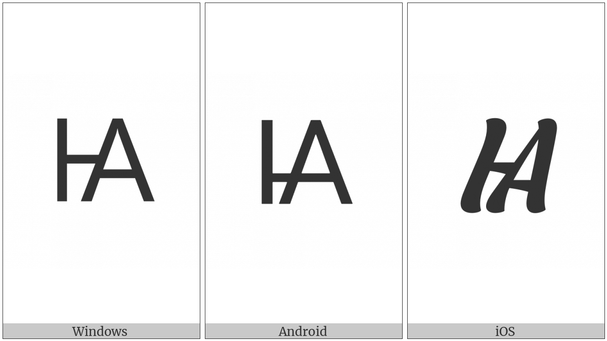 Cyrillic Capital Letter Iotified A on various operating systems