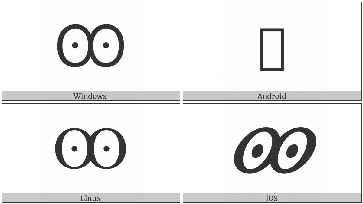Cyrillic Capital Letter Double Monocular O on various operating systems