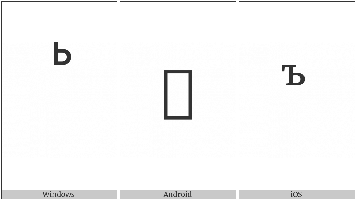 Combining Cyrillic Letter Hard Sign on various operating systems