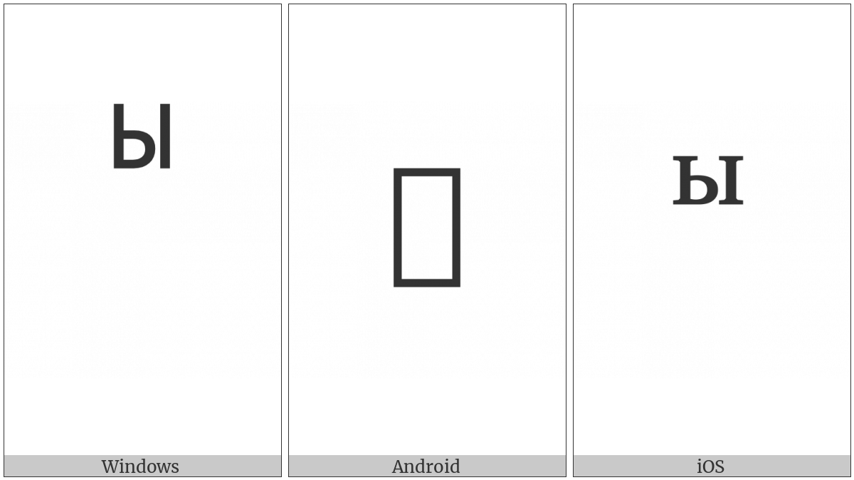 Combining Cyrillic Letter Yeru on various operating systems