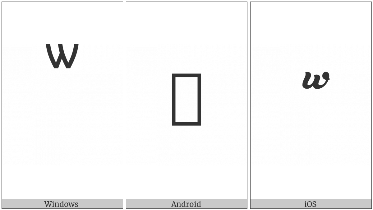Combining Cyrillic Letter Omega on various operating systems