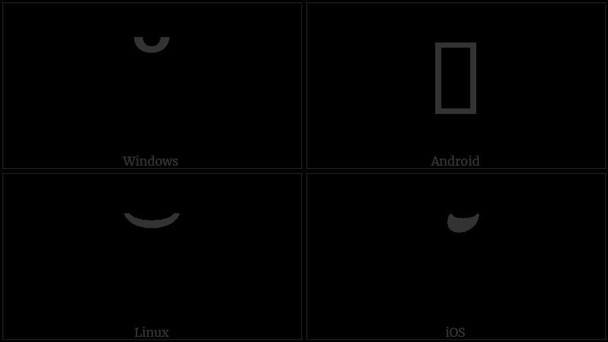 Combining Cyrillic Kavyka on various operating systems