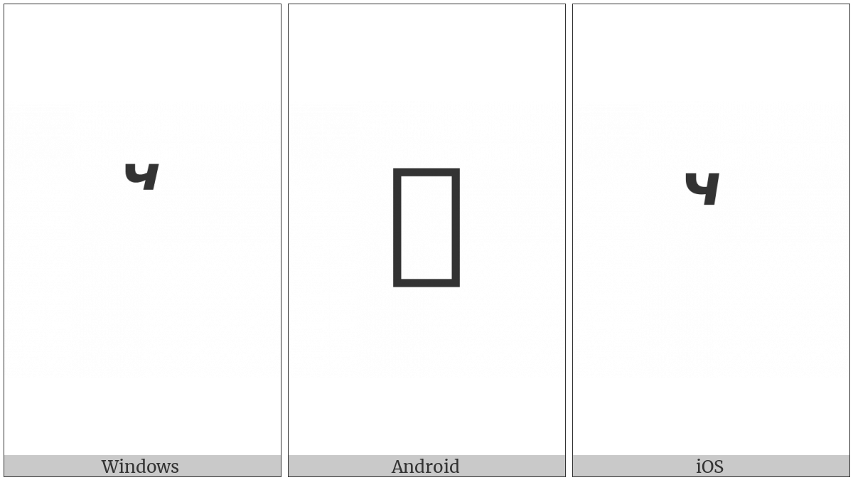 Combining Cyrillic Payerok on various operating systems