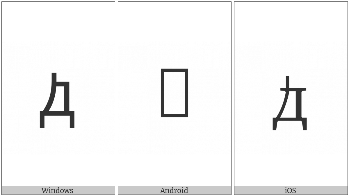 Cyrillic Small Letter Dwe on various operating systems