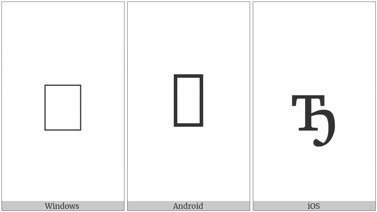 Cyrillic Small Letter Te With Middle Hook on various operating systems