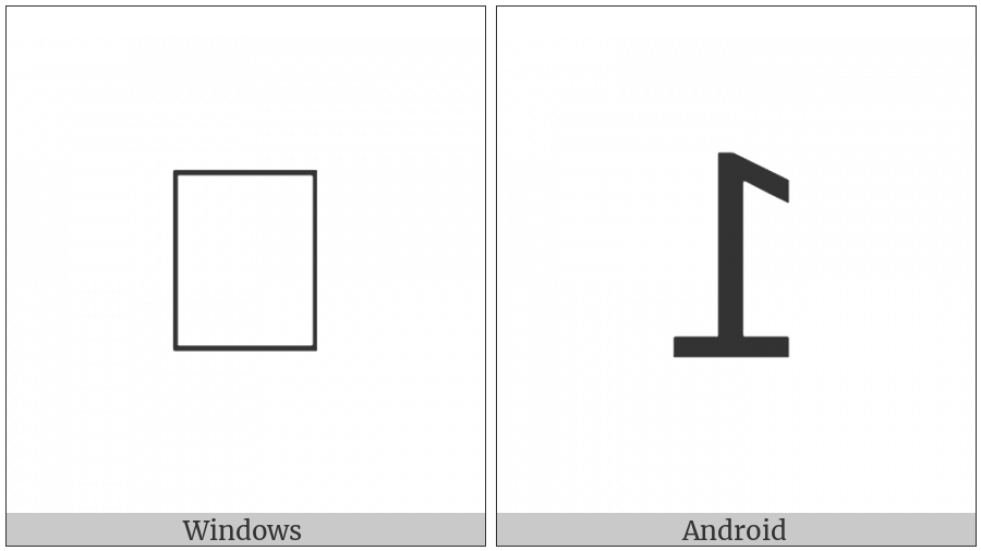 Bamum Letter Samba on various operating systems