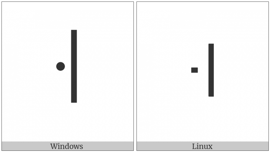 Modifier Letter Mid Dotted Tone Bar on various operating systems