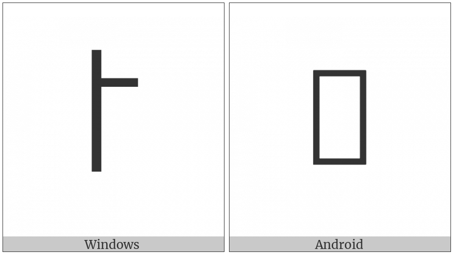 Modifier Letter High Left-Stem Tone Bar on various operating systems