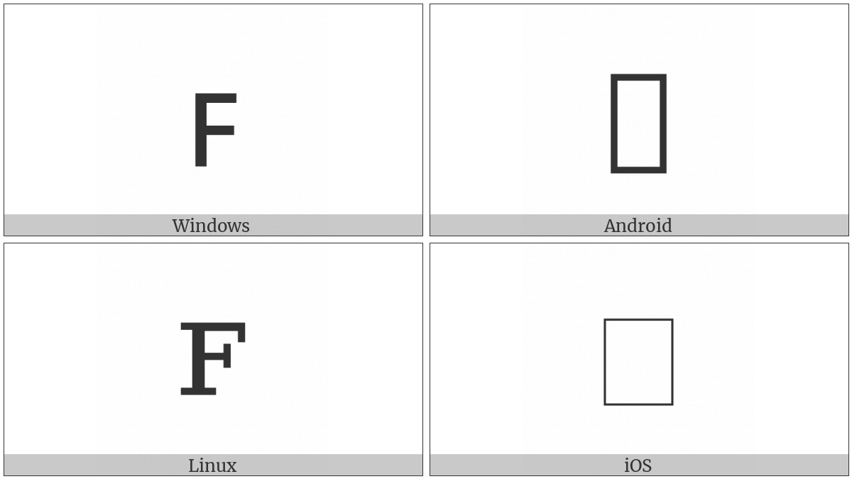Latin Letter Small Capital F on various operating systems