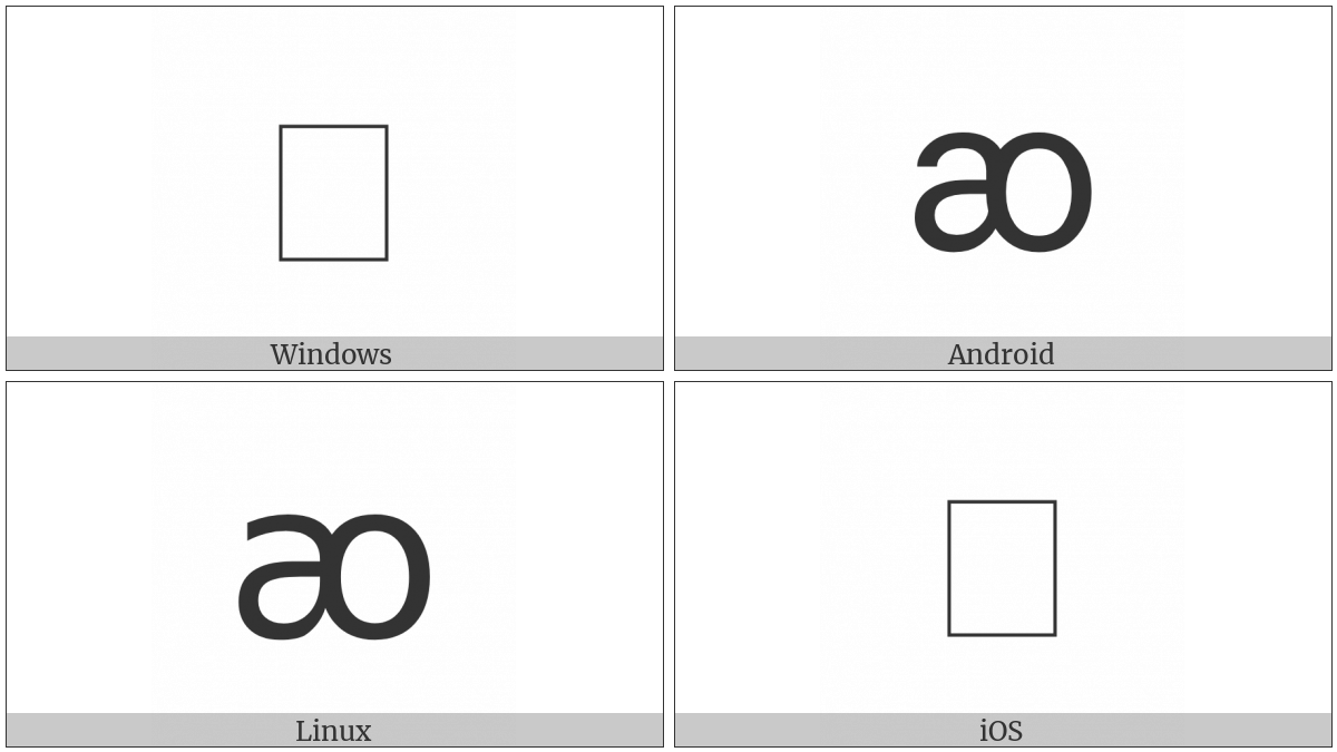 Latin Small Letter Ao on various operating systems