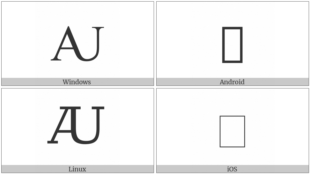 Latin Capital Letter Au on various operating systems