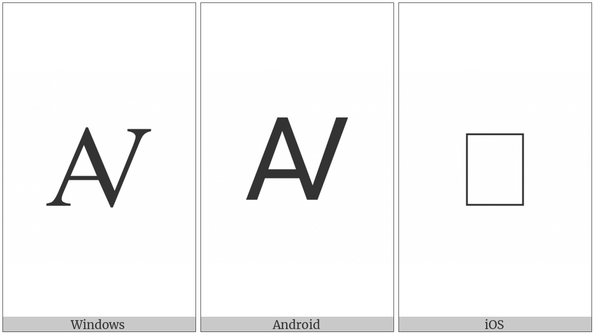 Latin Capital Letter Av on various operating systems