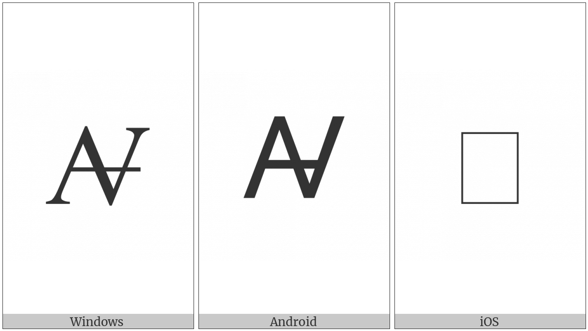 Latin Capital Letter Av With Horizontal Bar on various operating systems