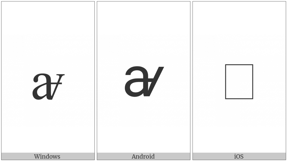 Latin Small Letter Av With Horizontal Bar on various operating systems
