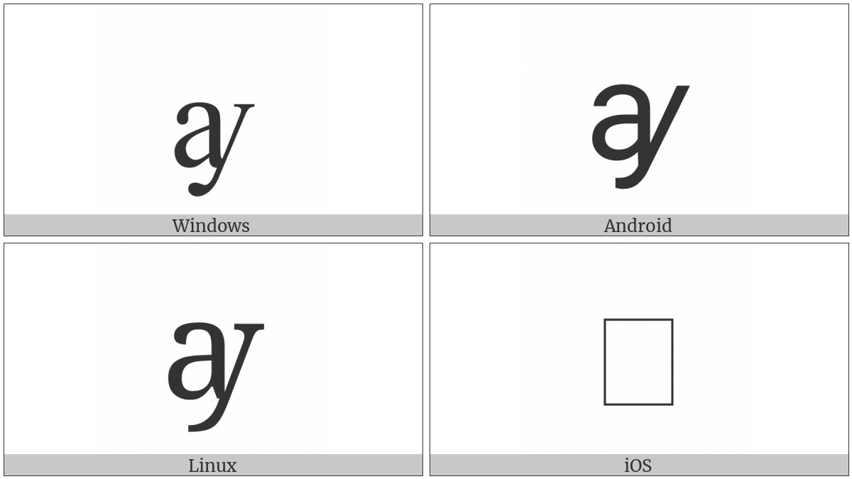 Latin Small Letter Ay on various operating systems