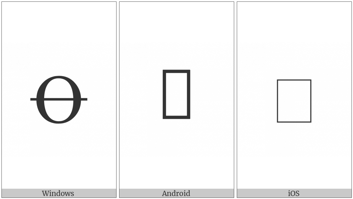 Latin Capital Letter O With Long Stroke Overlay on various operating systems