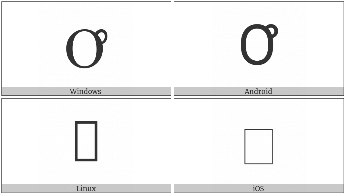 Latin Capital Letter O With Loop on various operating systems