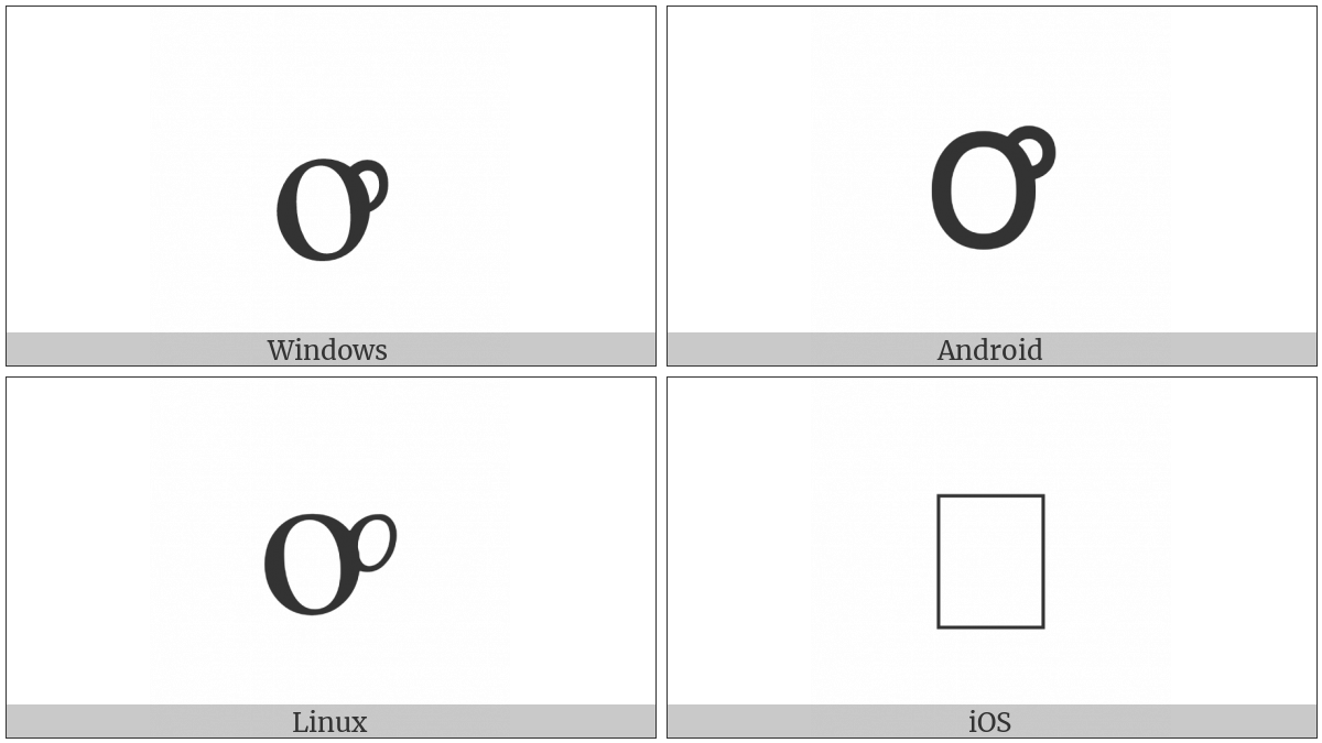 Latin Small Letter O With Loop on various operating systems