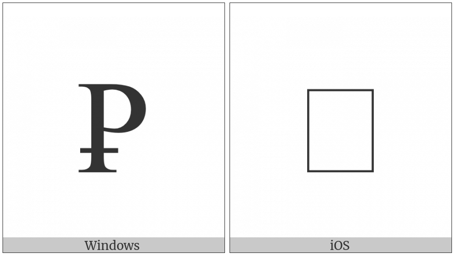 Latin Capital Letter P With Stroke Through Descender on various operating systems