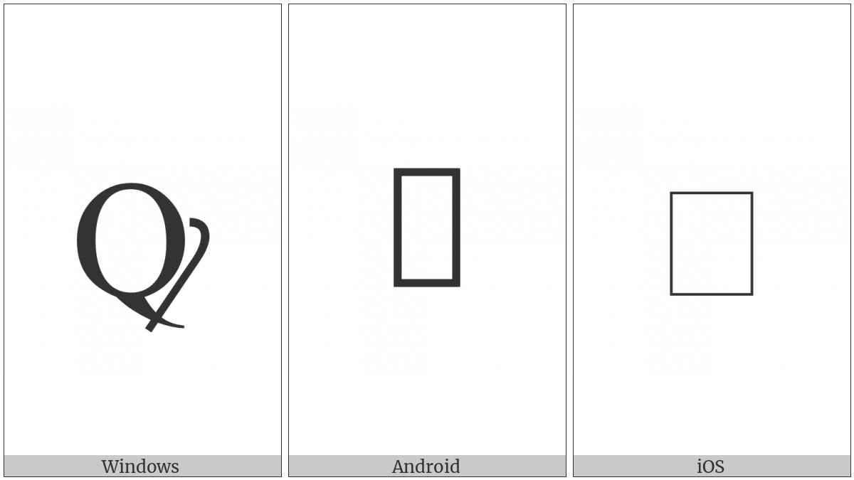 Latin Capital Letter Q With Diagonal Stroke on various operating systems