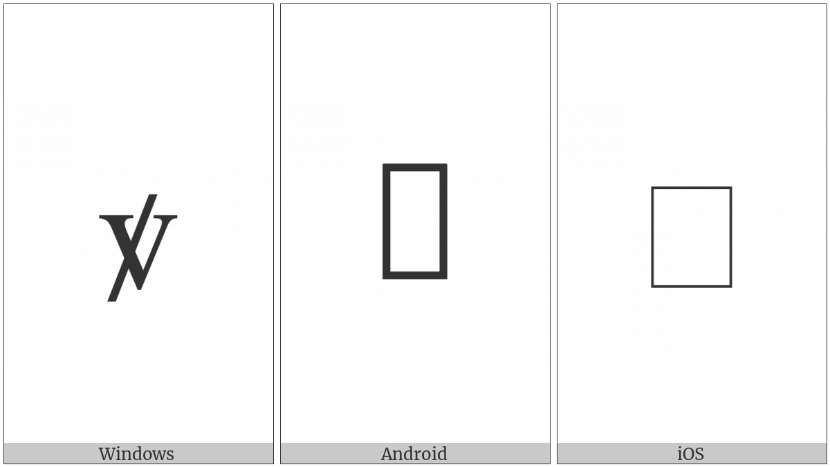 Latin Small Letter V With Diagonal Stroke on various operating systems