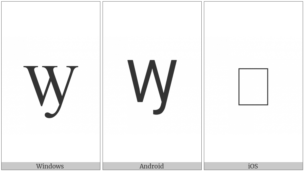 Latin Capital Letter Vy on various operating systems