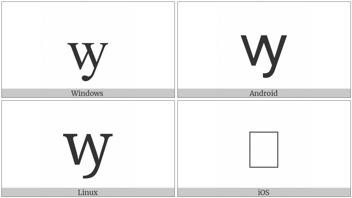 Latin Small Letter Vy on various operating systems