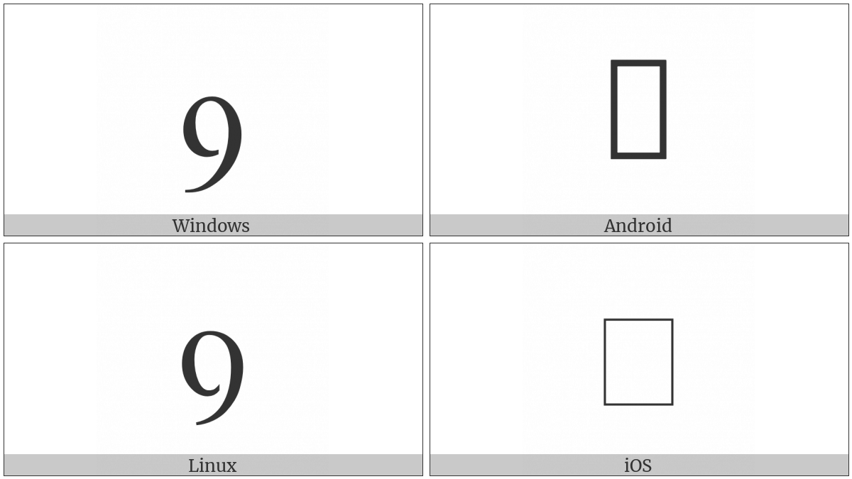 Latin Small Letter Con on various operating systems