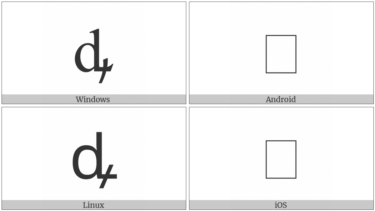 Latin Small Letter Dum on various operating systems