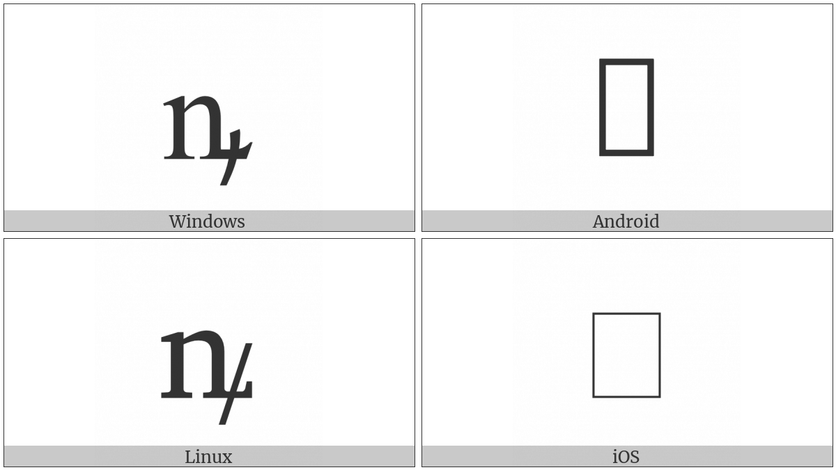 Latin Small Letter Num on various operating systems
