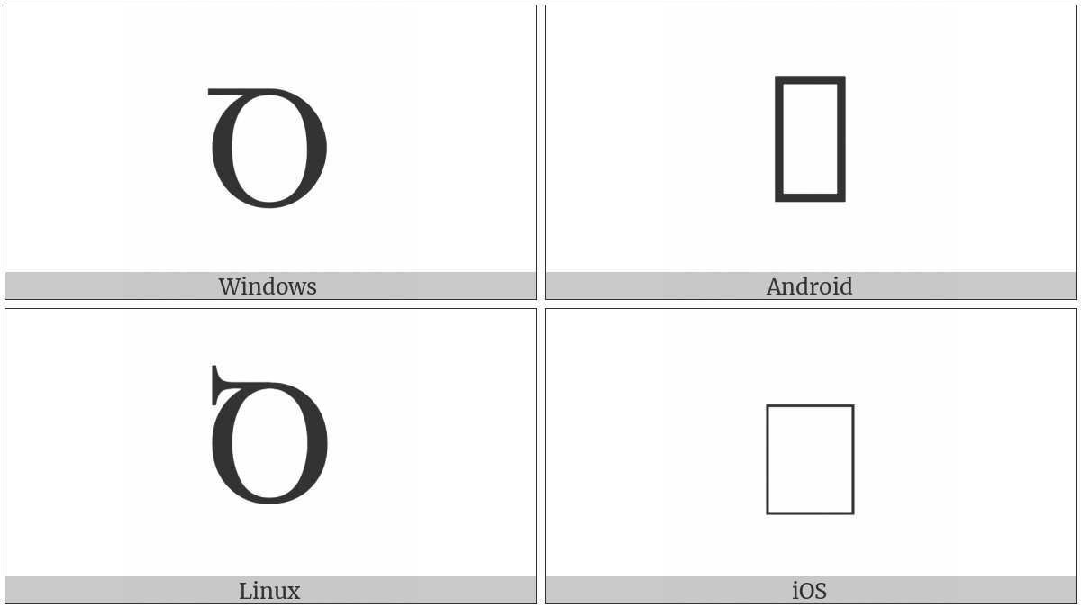 Latin Capital Letter Insular D on various operating systems