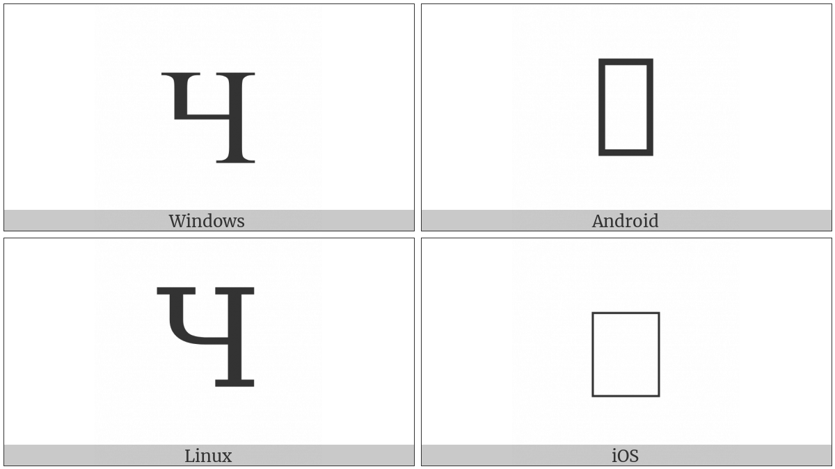 Latin Capital Letter Turned H on various operating systems