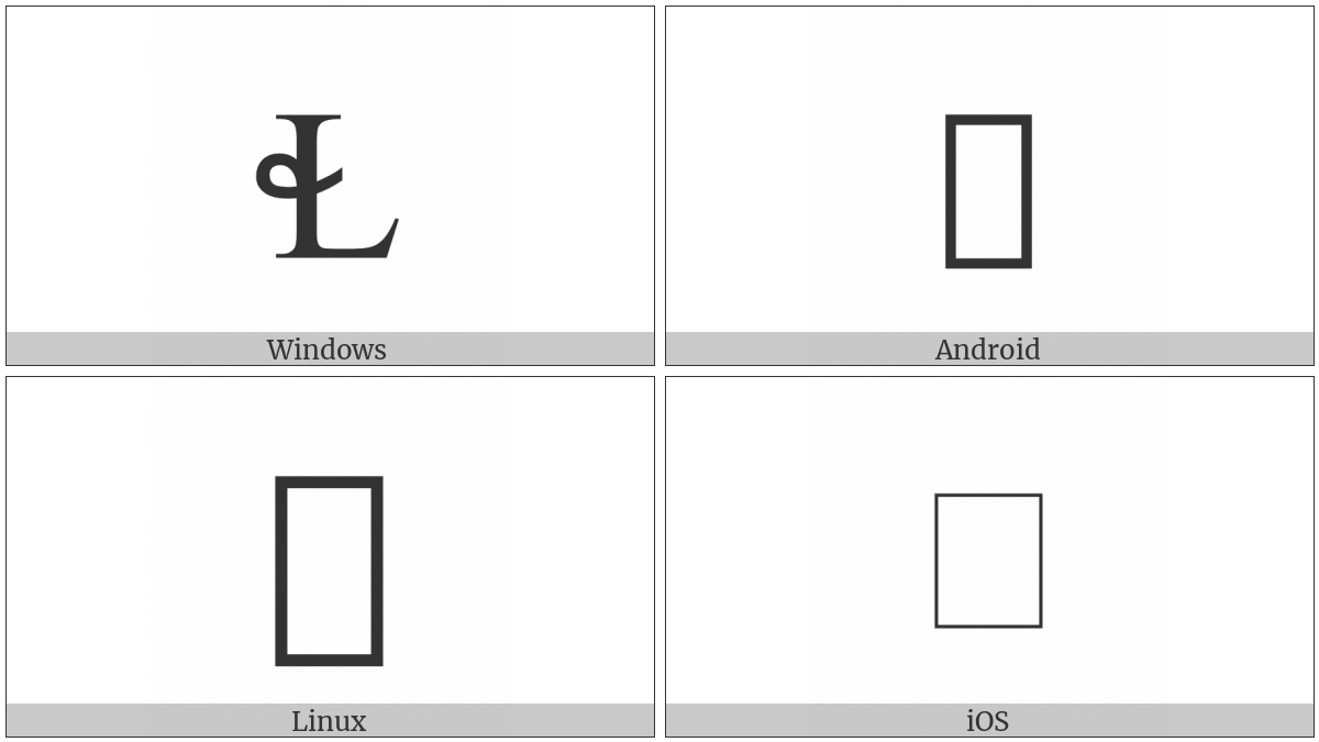 Latin Capital Letter L With Belt on various operating systems