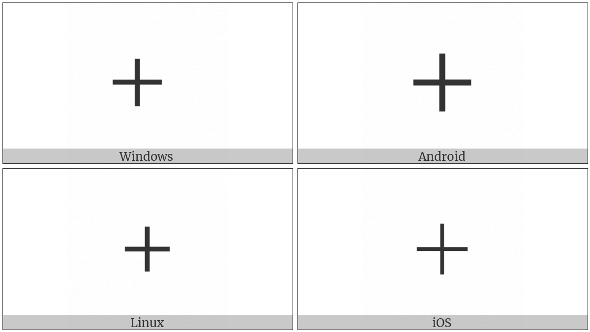Plus Sign on various operating systems