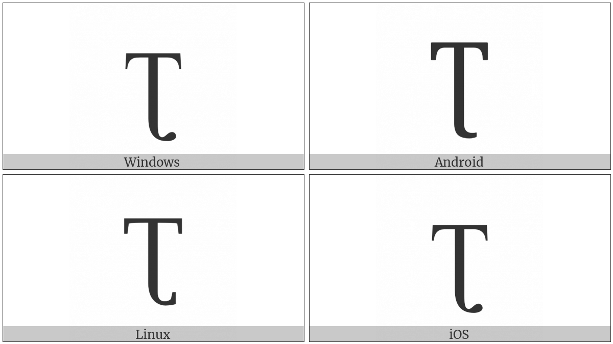 Latin Capital Letter T With Retroflex Hook on various operating systems