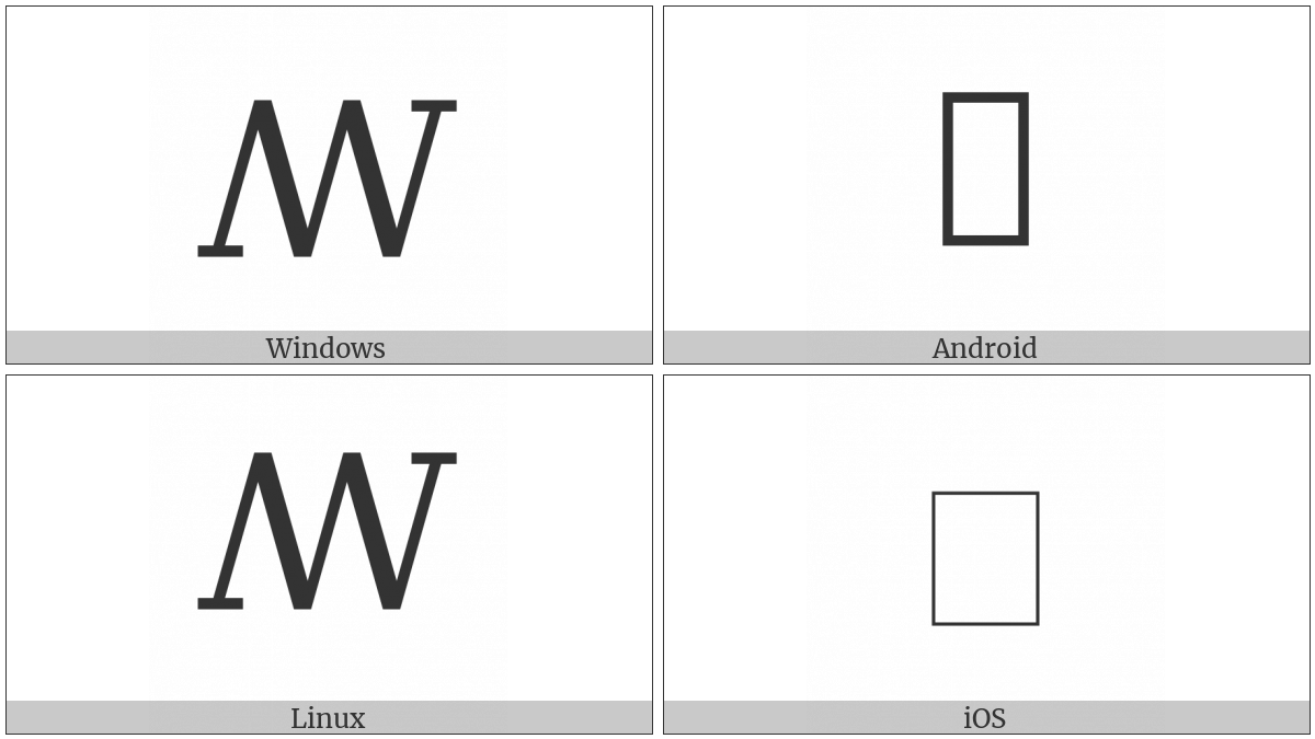Latin Epigraphic Letter Archaic M on various operating systems