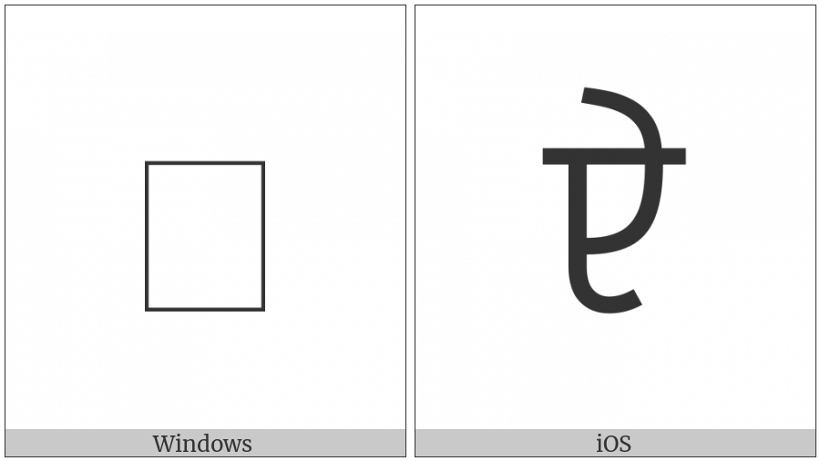 Syloti Nagri Letter E on various operating systems