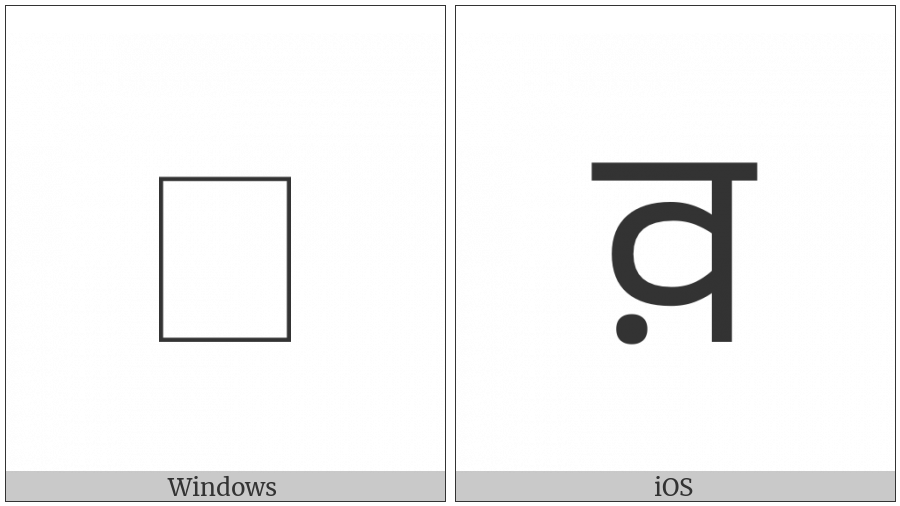 Syloti Nagri Letter O on various operating systems